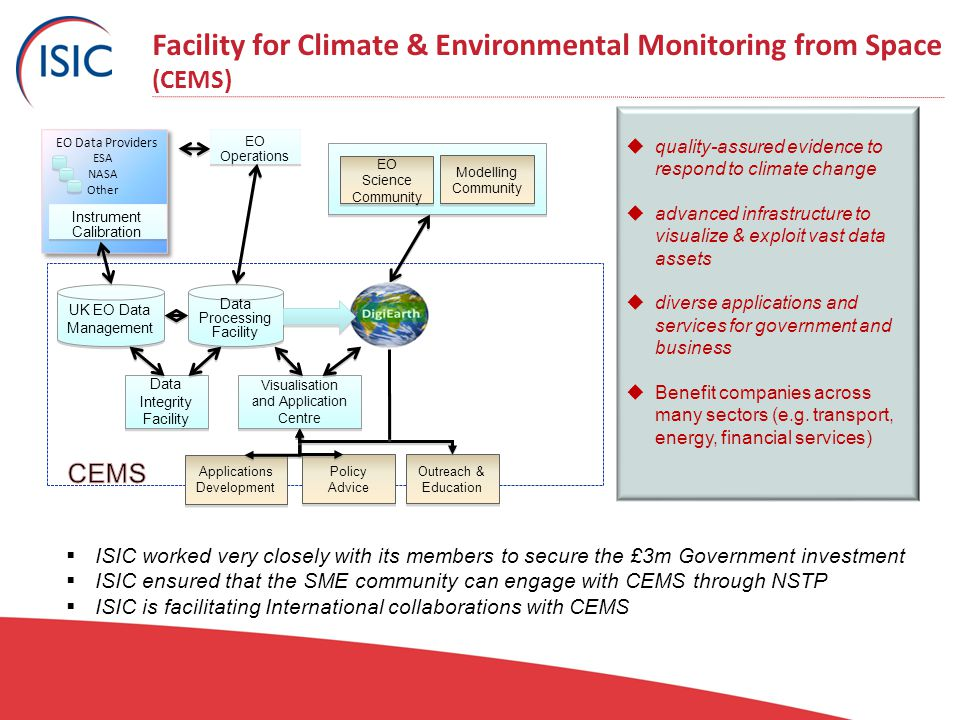 Facility for Climate & Environmental Monitoring from Space (CEMS) ESA NASA Other ESA NASA Other EO Operations Instrument Calibration EO Data Providers UK EO Data Management Data Processing Facility Data Integrity Facility EO Science Community Modelling Community Visualisation and Application Centre Applications Development Policy Advice Outreach & Education  quality-assured evidence to respond to climate change  advanced infrastructure to visualize & exploit vast data assets  diverse applications and services for government and business  Benefit companies across many sectors (e.g.