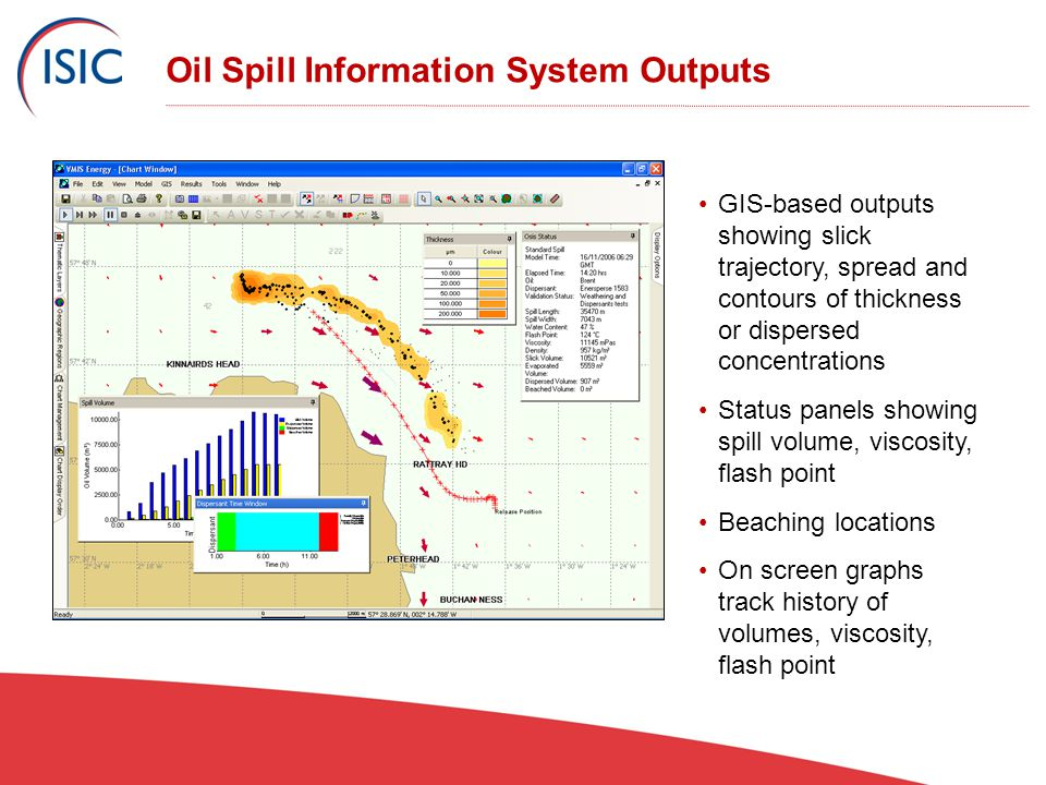 Oil Spill Information System Outputs GIS-based outputs showing slick trajectory, spread and contours of thickness or dispersed concentrations Status panels showing spill volume, viscosity, flash point Beaching locations On screen graphs track history of volumes, viscosity, flash point