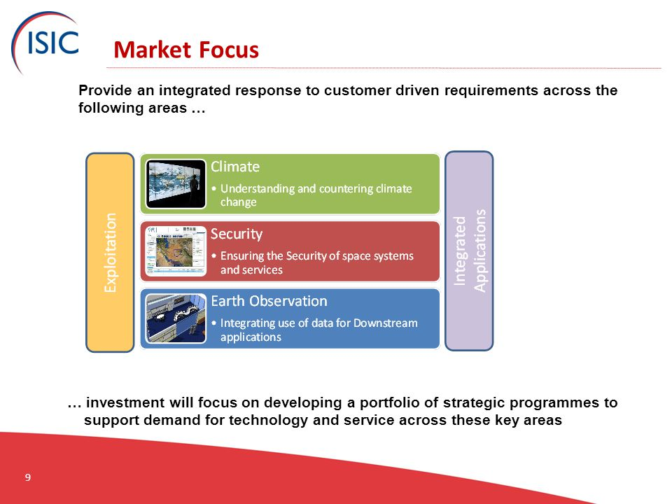 Market Focus 9 … investment will focus on developing a portfolio of strategic programmes to support demand for technology and service across these key