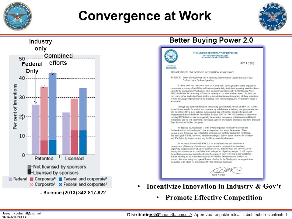 Joseph.v.cohn.mil@mail.mil 05/19/2014 Page-9 Convergence at Work - Science (2013) 342:817-822 Federal Only Industry only Combined efforts Better Buying Power 2.0 Incentivize Innovation in Industry & Gov't Promote Effective Competition Distribution A Distribution Statement A: Approved for public release; distribution is unlimited.