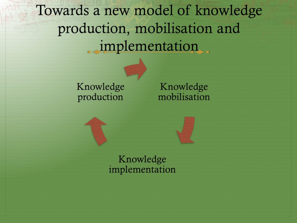 Towards a new model of knowledge production, mobilisation and implementation Knowledge mobilisation Knowledge implementation Knowledge production