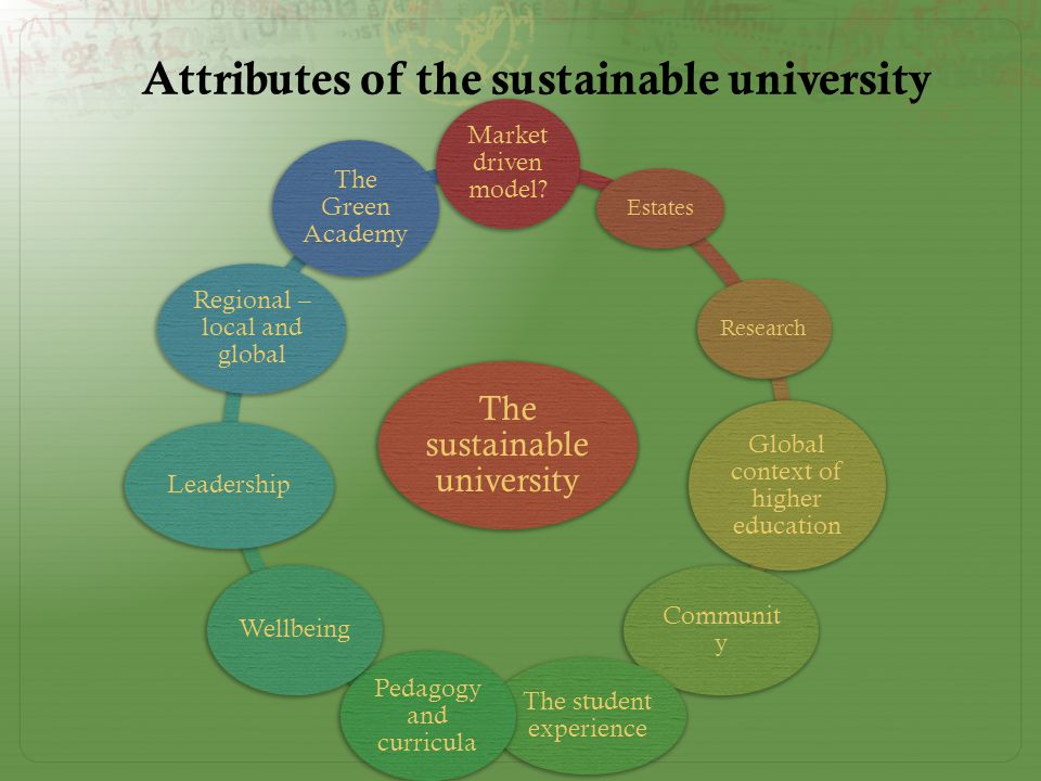 Attributes of the sustainable university The sustainable university Market driven model.