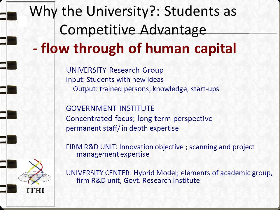 Statist Society Statist Society Government IndustryAcademia