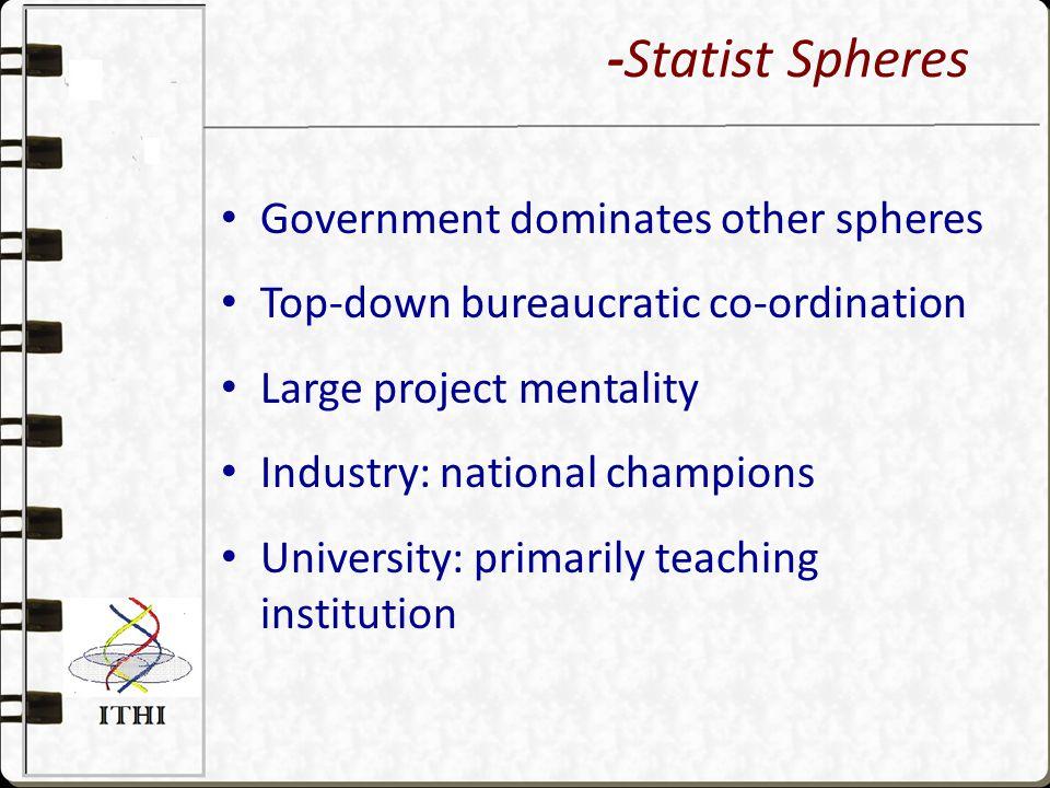 State IndustryAcademia Laissez-faire Society