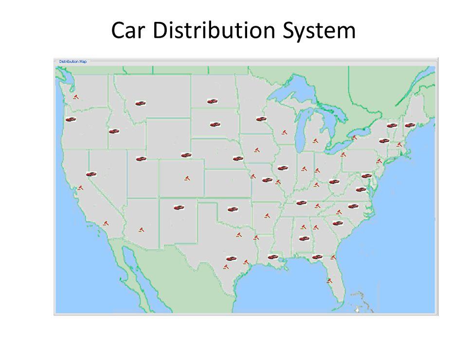 Car Distribution System