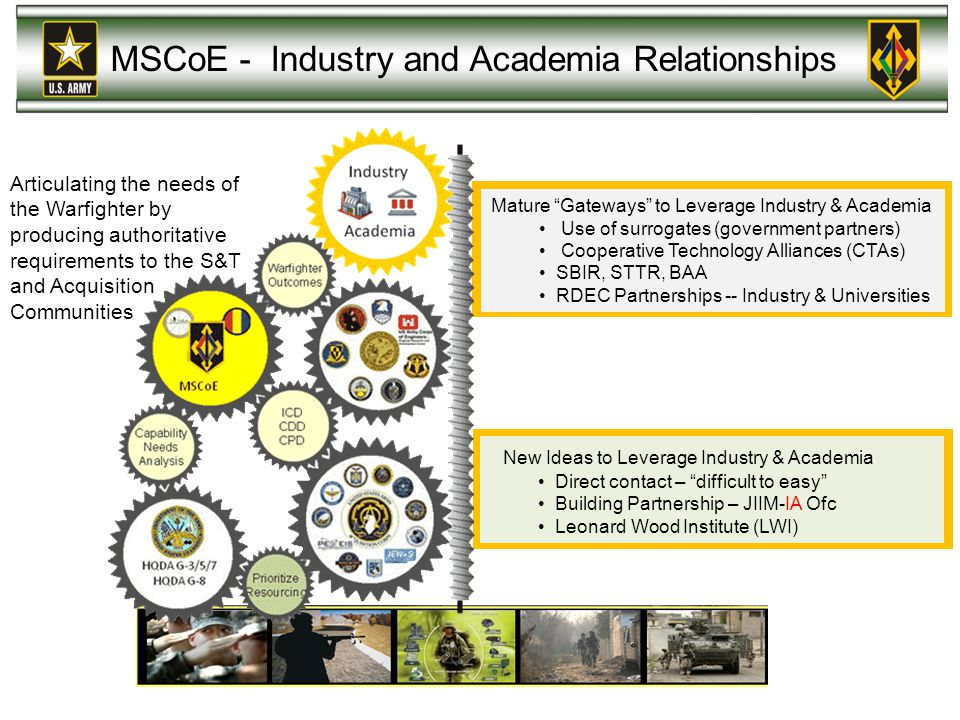 MSCoE - Industry and Academia Relationships Mature Gateways to Leverage Industry & Academia Use of surrogates (government partners) Cooperative Technology Alliances (CTAs) SBIR, STTR, BAA RDEC Partnerships -- Industry & Universities New Ideas to Leverage Industry & Academia Direct contact – difficult to easy Building Partnership – JIIM-IA Ofc Leonard Wood Institute (LWI) Articulating the needs of the Warfighter by producing authoritative requirements to the S&T and Acquisition Communities