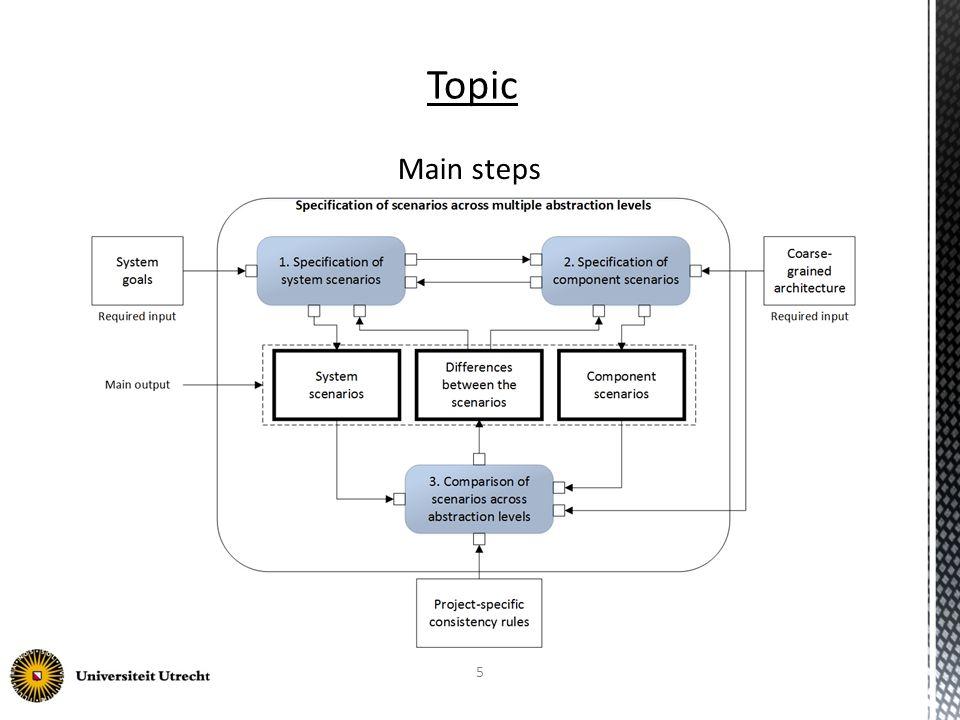 5 Main steps