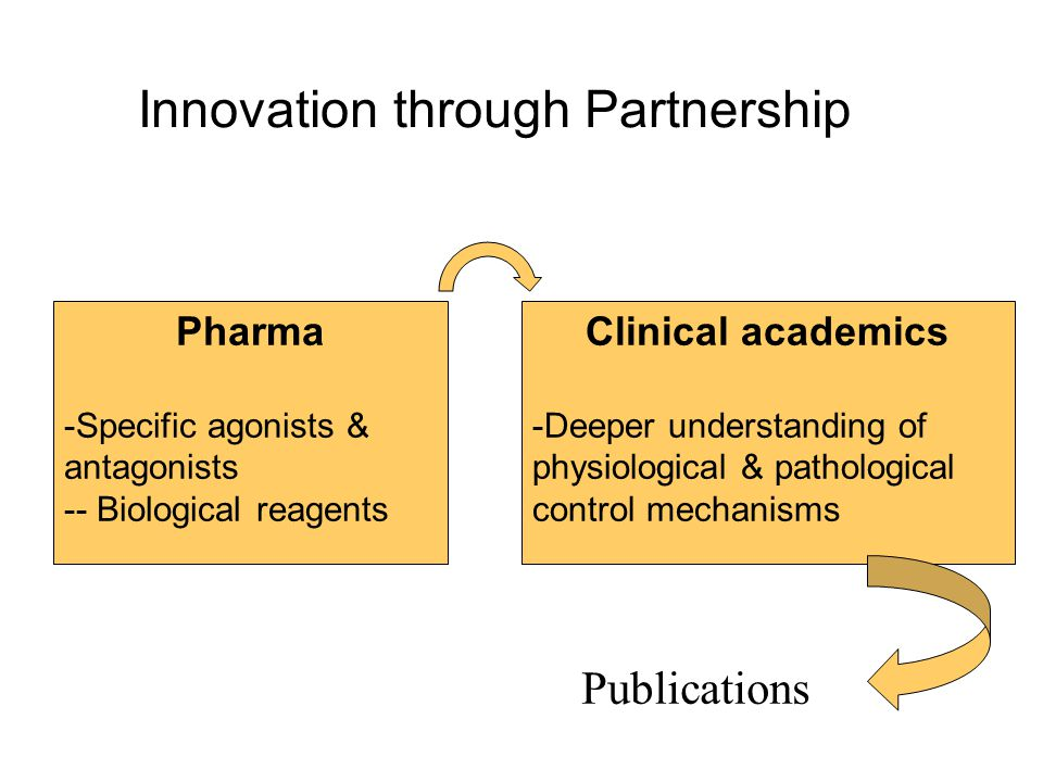 Pharma -Specific agonists & antagonists -- Biological reagents Clinical academics -Deeper understanding of physiological & pathological control mechanisms Publications Innovation through Partnership