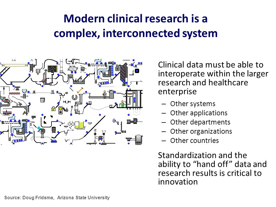 Clinical data must be able to interoperate within the larger research and healthcare enterprise – Other systems – Other applications – Other departments – Other organizations – Other countries Standardization and the ability to hand off data and research results is critical to innovation Source: Doug Fridsma, Arizona State University Modern clinical research is a complex, interconnected system