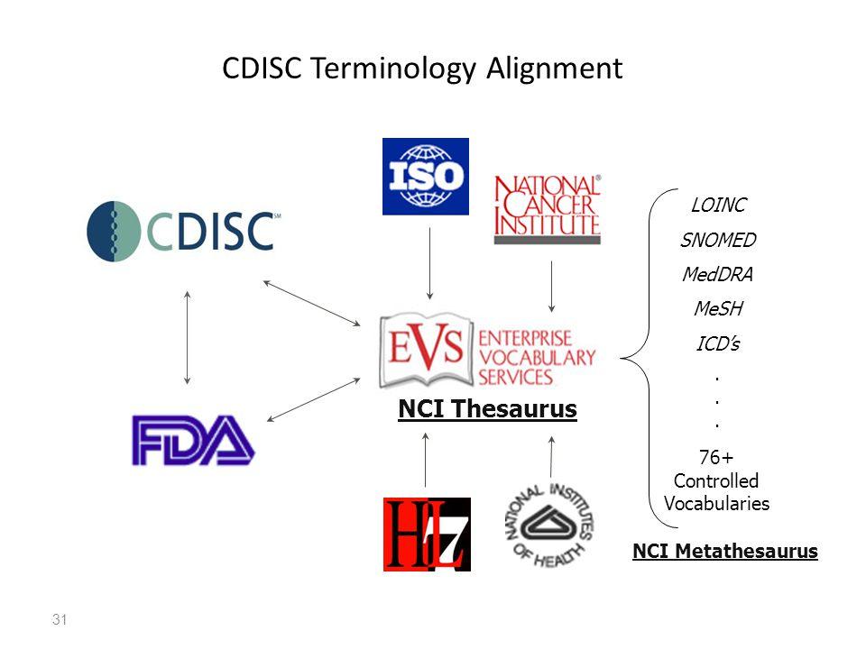 31 CDISC Terminology Alignment NCI Thesaurus LOINC SNOMED MedDRA MeSH ICD's.