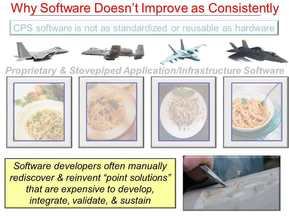 Software developers often manually rediscover & reinvent point solutions that are expensive to develop, integrate, validate, & sustain Why Software Doesn't Improve as Consistently CPS software is not as standardized or reusable as hardware Proprietary & Stovepiped Application/Infrastructure Software