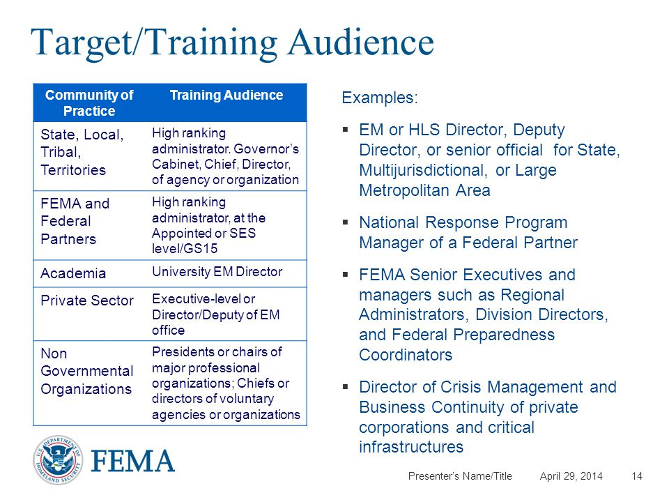 Presenter's Name/Title April 29, 2014 Target/Training Audience Community of Practice Training Audience State, Local, Tribal, Territories High ranking administrator.