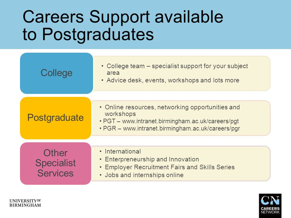 Careers Support available to Postgraduates College team – specialist support for your subject area Advice desk, events, workshops and lots more Colleg