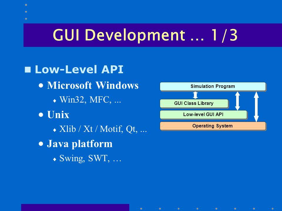 GUI Development … 1/3 n Low-Level API  Microsoft Windows  Win32, MFC,...