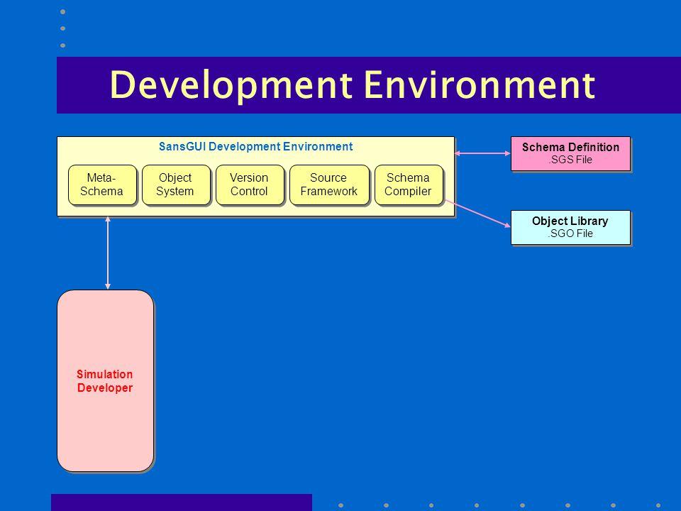 Development Environment SansGUI Development Environment Schema Definition.SGS File Schema Definition.SGS File Simulation Developer Object Library.SGO File Object Library.SGO File Meta- Schema Object System Source Framework Version Control Schema Compiler