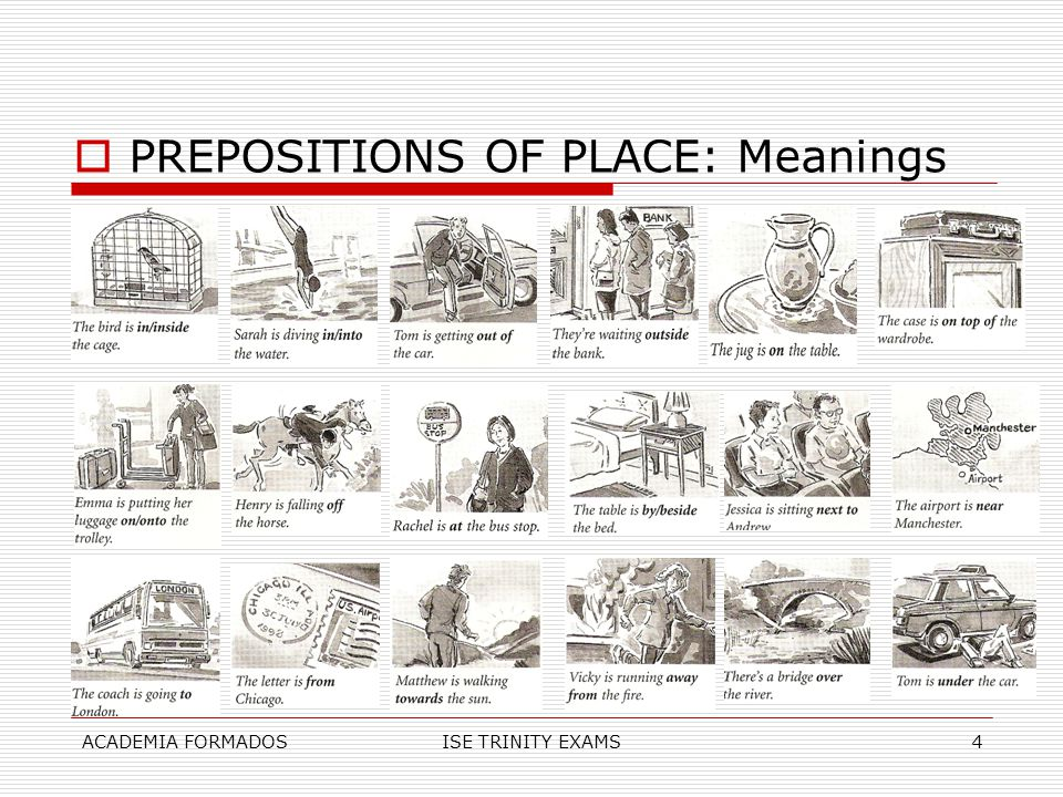 ACADEMIA FORMADOSISE TRINITY EXAMS4  PREPOSITIONS OF PLACE: Meanings
