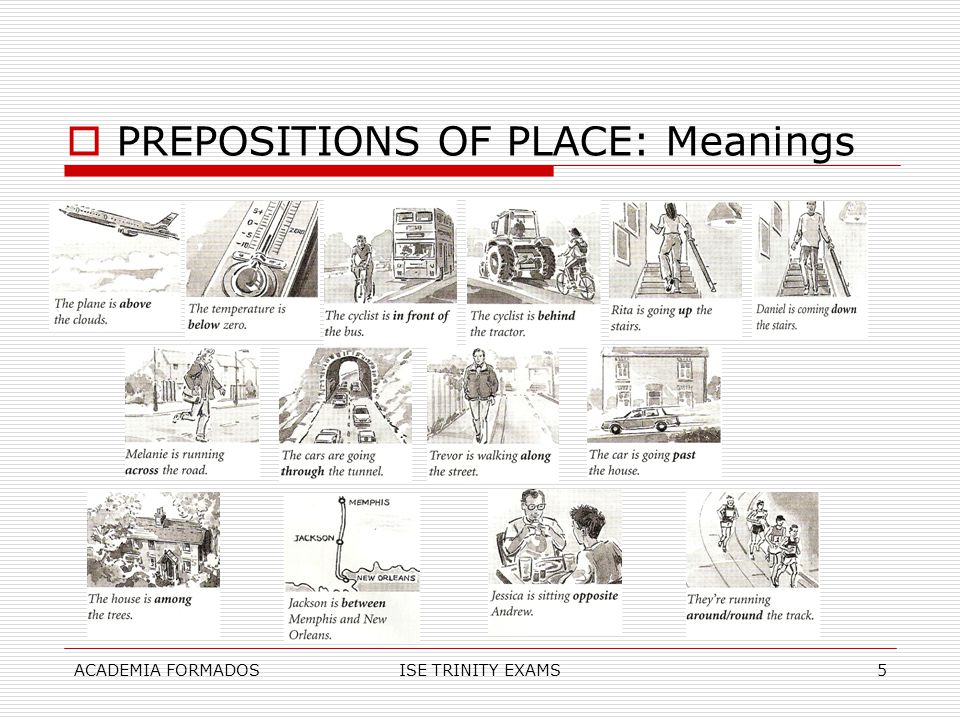 ACADEMIA FORMADOSISE TRINITY EXAMS5  PREPOSITIONS OF PLACE: Meanings