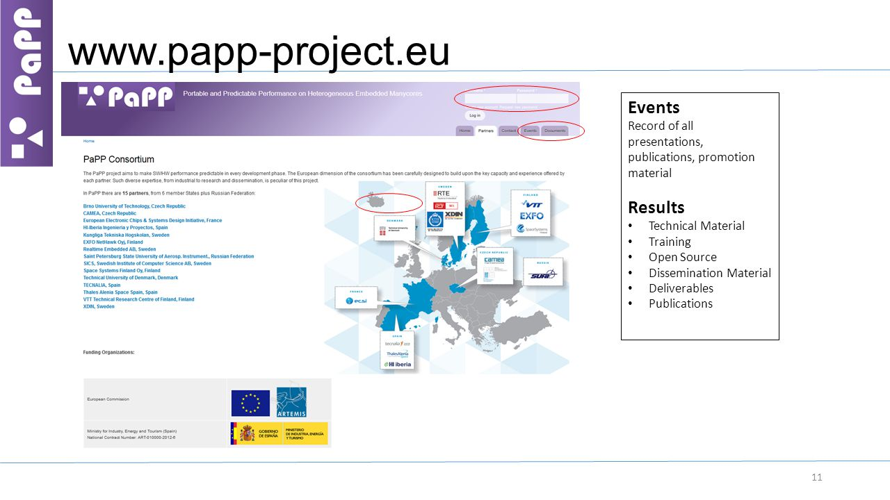 www.papp-project.eu 11 Events Record of all presentations, publications, promotion material Results Technical Material Training Open Source Disseminat