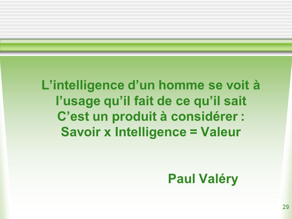 29 L'intelligence d'un homme se voit à l'usage qu'il fait de ce qu'il sait C'est un produit à considérer : Savoir x Intelligence = Valeur Paul Valéry