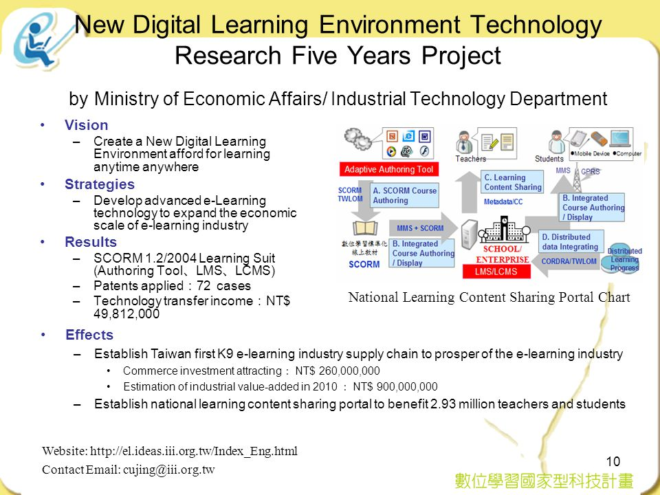 10 New Digital Learning Environment Technology Research Five Years Project by Ministry of Economic Affairs/ Industrial Technology Department Vision –Create a New Digital Learning Environment afford for learning anytime anywhere Strategies –Develop advanced e-Learning technology to expand the economic scale of e-learning industry Results –SCORM 1.2/2004 Learning Suit (Authoring Tool 、 LMS 、 LCMS) –Patents applied : 72 cases –Technology transfer income : NT$ 49,812,000 Website: http://el.ideas.iii.org.tw/Index_Eng.html Contact Email: cujing@iii.org.tw National Learning Content Sharing Portal Chart Effects –Establish Taiwan first K9 e-learning industry supply chain to prosper of the e-learning industry Commerce investment attracting : NT$ 260,000,000 Estimation of industrial value-added in 2010 : NT$ 900,000,000 –Establish national learning content sharing portal to benefit 2.93 million teachers and students