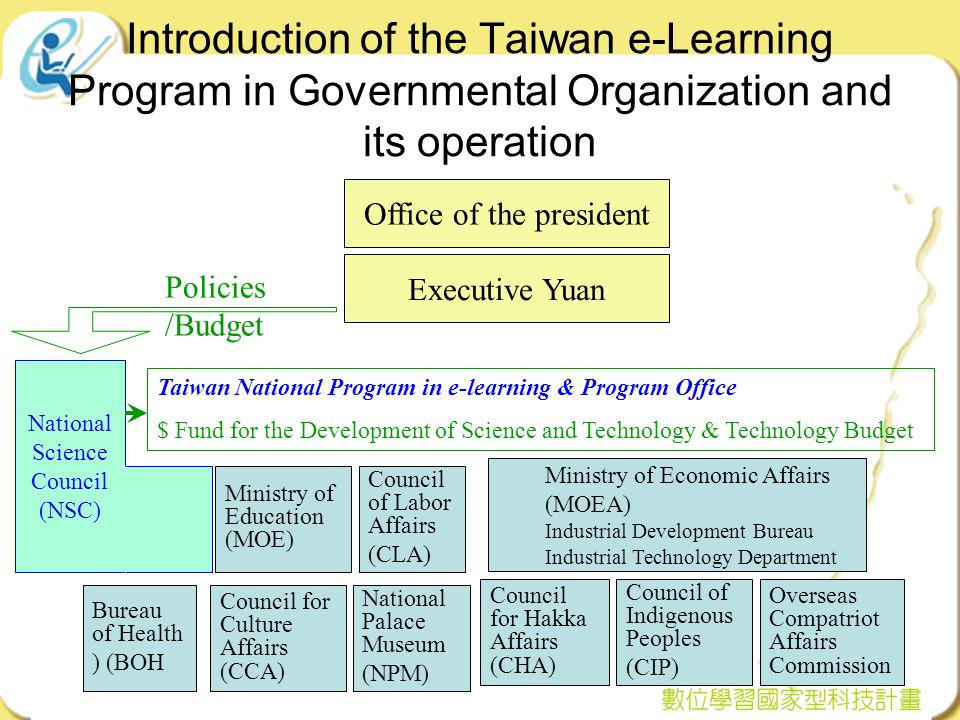 2 Introduction of the Taiwan e-Learning Program in Governmental Organization and its operation Office of the president Executive Yuan National Science Council (NSC) Ministry of Education (MOE) Council of Labor Affairs (CLA) Bureau of Health ) (BOH Council for Culture Affairs (CCA) Ministry of Economic Affairs (MOEA) Industrial Development Bureau Industrial Technology Department Council of Indigenous Peoples (CIP) Council for Hakka Affairs (CHA) National Palace Museum (NPM) Overseas Compatriot Affairs Commission Taiwan National Program in e-learning & Program Office $ Fund for the Development of Science and Technology & Technology Budget Policies /Budget