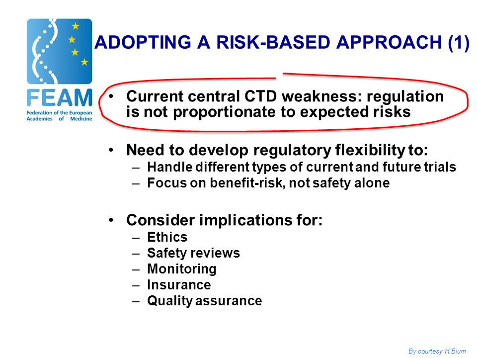 ADOPTING A RISK-BASED APPROACH (1) Current central CTD weakness: regulation is not proportionate to expected risks Need to develop regulatory flexibility to: –Handle different types of current and future trials –Focus on benefit-risk, not safety alone Consider implications for: –Ethics –Safety reviews –Monitoring –Insurance –Quality assurance By courtesy H.Blum