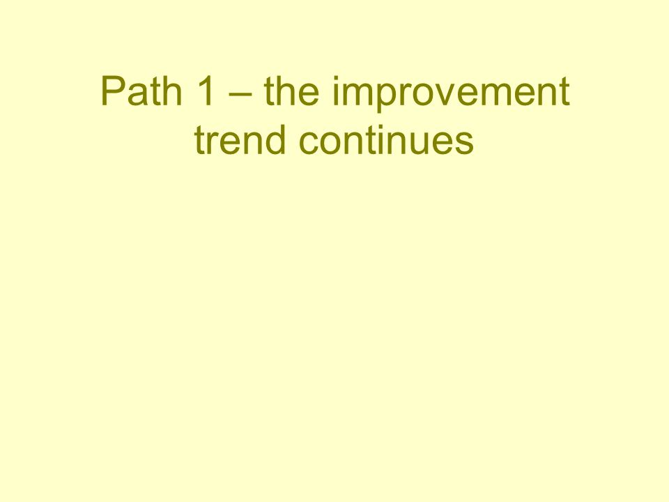 Path 1 – the improvement trend continues