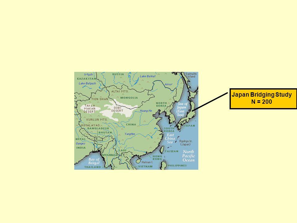 Japan Bridging Study N = 200