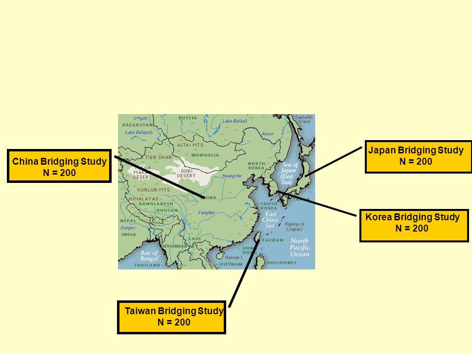 Japan Bridging Study N = 200 Korea Bridging Study N = 200 Taiwan Bridging Study N = 200 China Bridging Study N = 200