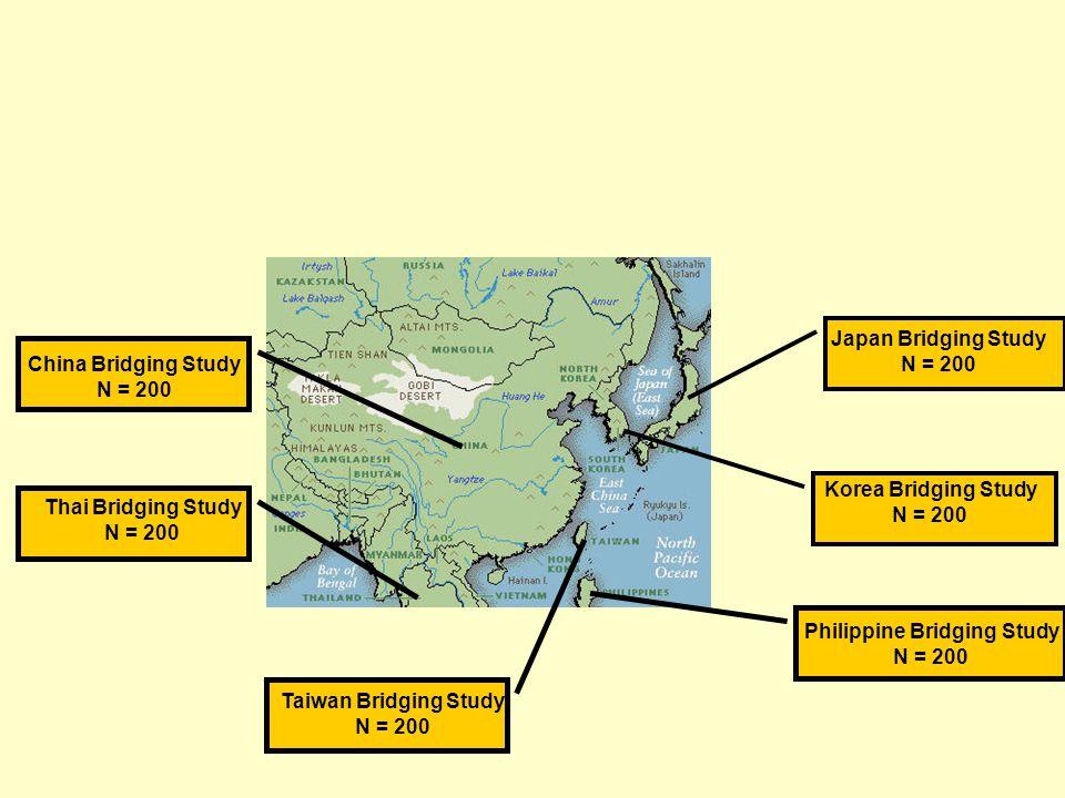 Japan Bridging Study N = 200 Korea Bridging Study N = 200 Philippine Bridging Study N = 200 Taiwan Bridging Study N = 200 China Bridging Study N = 200 Thai Bridging Study N = 200