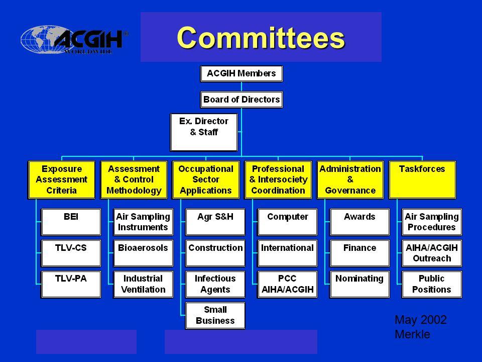 Committees May 2002 Merkle