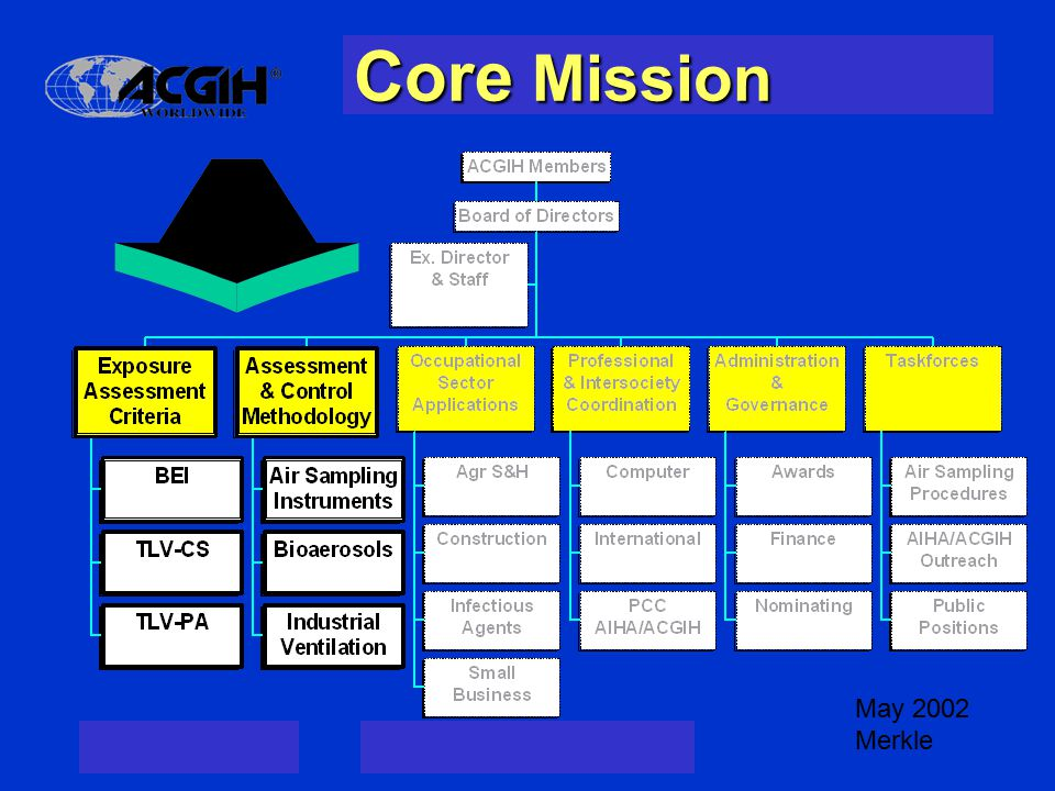 Core Mission May 2002 Merkle