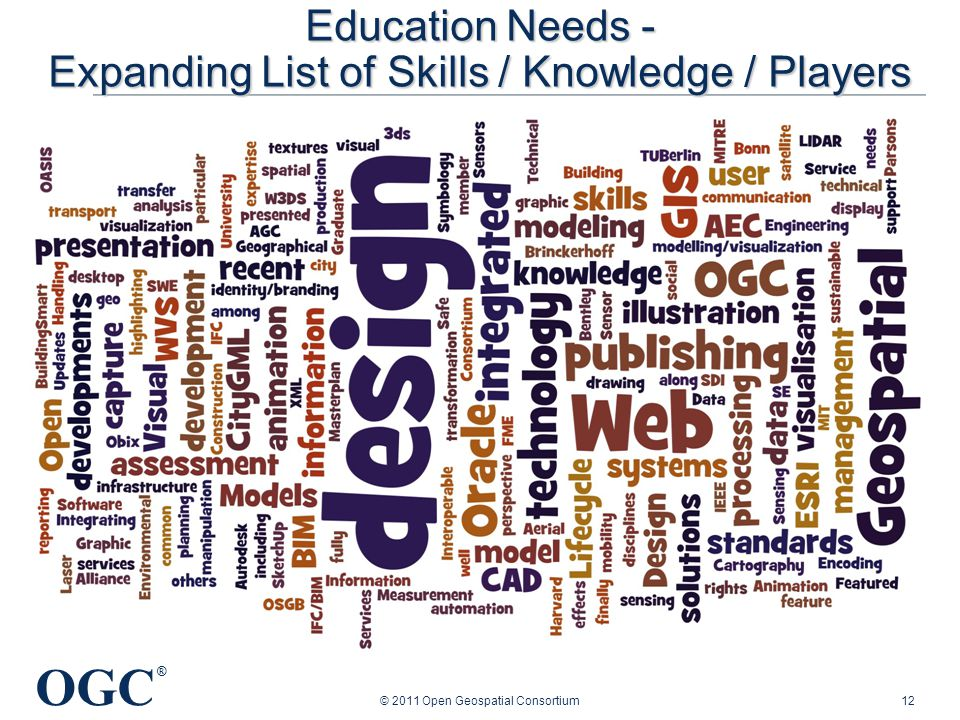 OGC ® © 2011 Open Geospatial Consortium12 Education Needs - Expanding List of Skills / Knowledge / Players