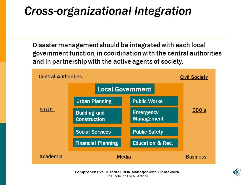 4Comprehensive Disaster Risk Management Framework The Role of Local Actors From Disaster MNGT To Disaster Risk Reduction  Disaster Risk Management takes place when and if: It is integrated within the agenda of each function of the local government; It is coordinated and supported by the central government and governed by clear policies; It integrates the participation of the active agents of society.