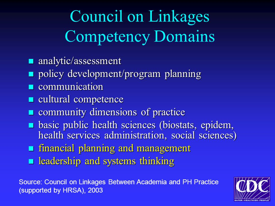 Council on Linkages Competency Domains analytic/assessment analytic/assessment policy development/program planning policy development/program planning communication communication cultural competence cultural competence community dimensions of practice community dimensions of practice basic public health sciences (biostats, epidem, health services administration, social sciences) basic public health sciences (biostats, epidem, health services administration, social sciences) financial planning and management financial planning and management leadership and systems thinking leadership and systems thinking Source: Council on Linkages Between Academia and PH Practice (supported by HRSA), 2003