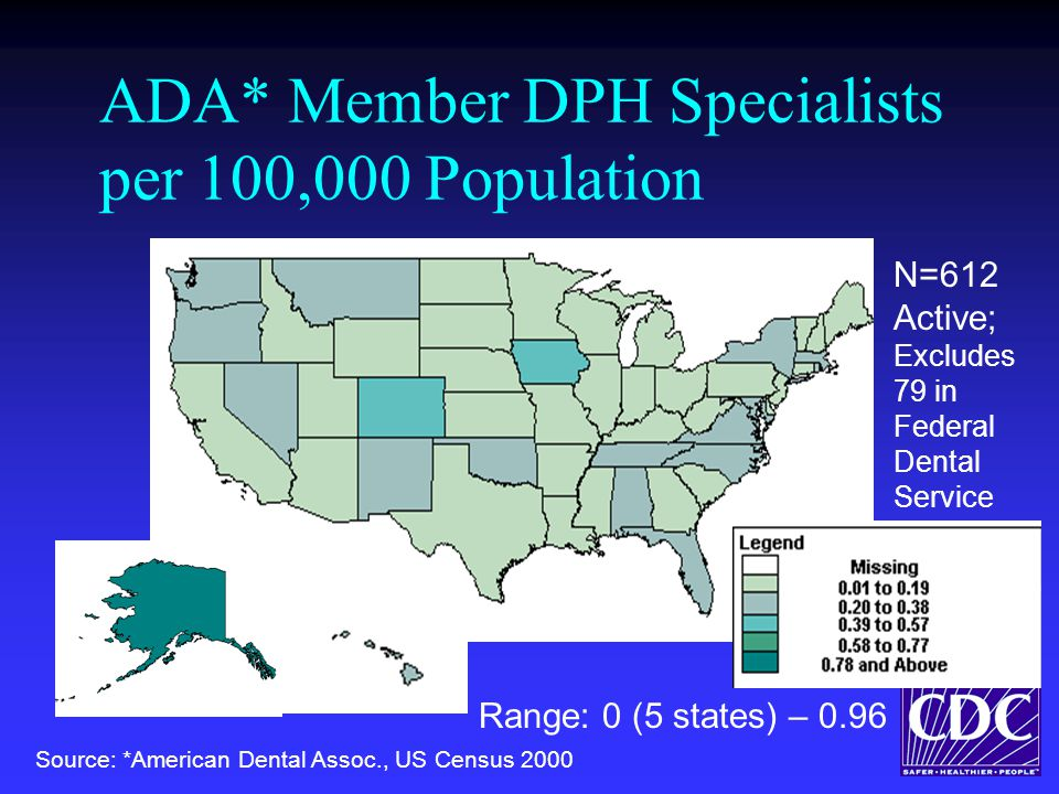 ADA* Member DPH Specialists per 100,000 Population Source: *American Dental Assoc., US Census 2000 Range: 0 (5 states) – 0.96 N=612 Active; Excludes 79 in Federal Dental Service