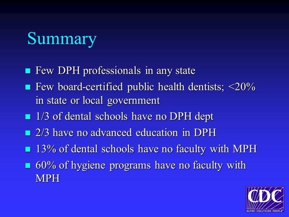 Summary Few DPH professionals in any state Few DPH professionals in any state Few board-certified public health dentists; <20% in state or local government Few board-certified public health dentists; <20% in state or local government 1/3 of dental schools have no DPH dept 1/3 of dental schools have no DPH dept 2/3 have no advanced education in DPH 2/3 have no advanced education in DPH 13% of dental schools have no faculty with MPH 13% of dental schools have no faculty with MPH 60% of hygiene programs have no faculty with MPH 60% of hygiene programs have no faculty with MPH