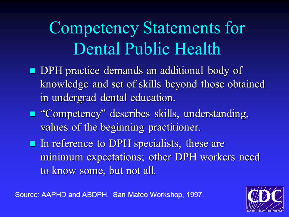 Employment Setting of Board Certified PH Dentists 2001 Survey of Diplomates of the American Board of Dental Public Health n=125