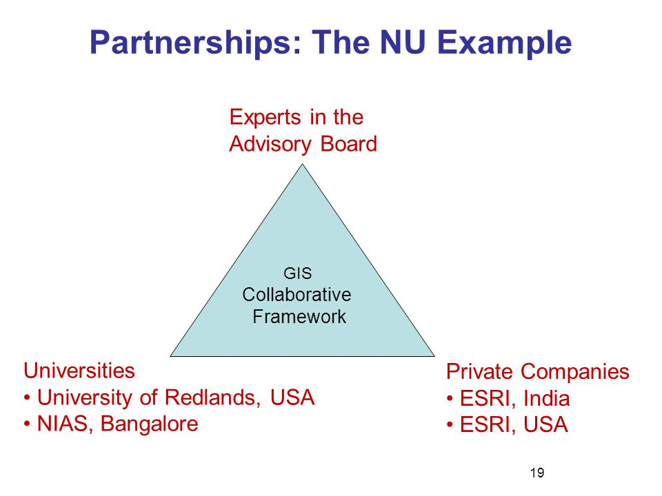 Partnerships: The NU Example 19 GIS Collaborative Framework Experts in the Advisory Board Universities University of Redlands, USA NIAS, Bangalore Private Companies ESRI, India ESRI, USA