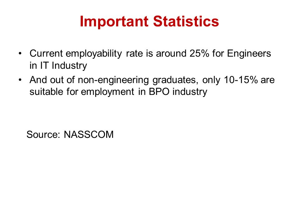 Important Statistics Current employability rate is around 25% for Engineers in IT Industry And out of non-engineering graduates, only 10-15% are suitable for employment in BPO industry Source: NASSCOM