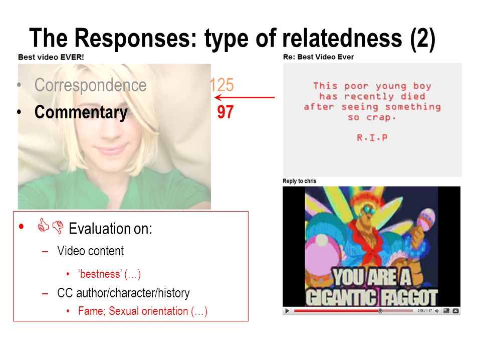 The Responses: type of relatedness (2)  Evaluation on: –Video content 'bestness' (…) –CC author/character/history Fame; Sexual orientation (…) Correspondence125 Commentary 97