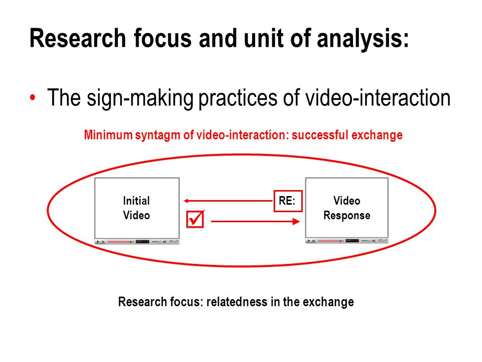 The Responses: type of relatedness (4) Correspondence125 Commentary 97 Inferentially-related104 Remake 49 Original Spoof 34 Initial video Other CC's video Manipulation, mis-/re-interpretation Recontextualization Implicitness, intertextuality Selection, assemblage Mutual understanding ??.