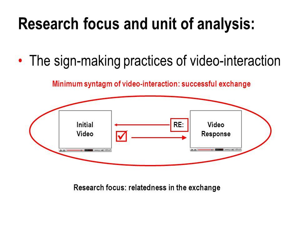 2. Practice in video-interaction Mutual understanding is irrelevant to successful exchanges