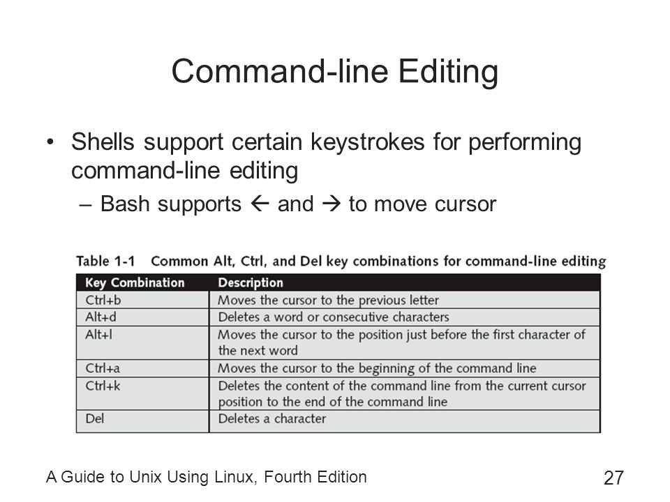 A Guide to Unix Using Linux, Fourth Edition 27 Command-line Editing Shells support certain keystrokes for performing command-line editing –Bash suppor