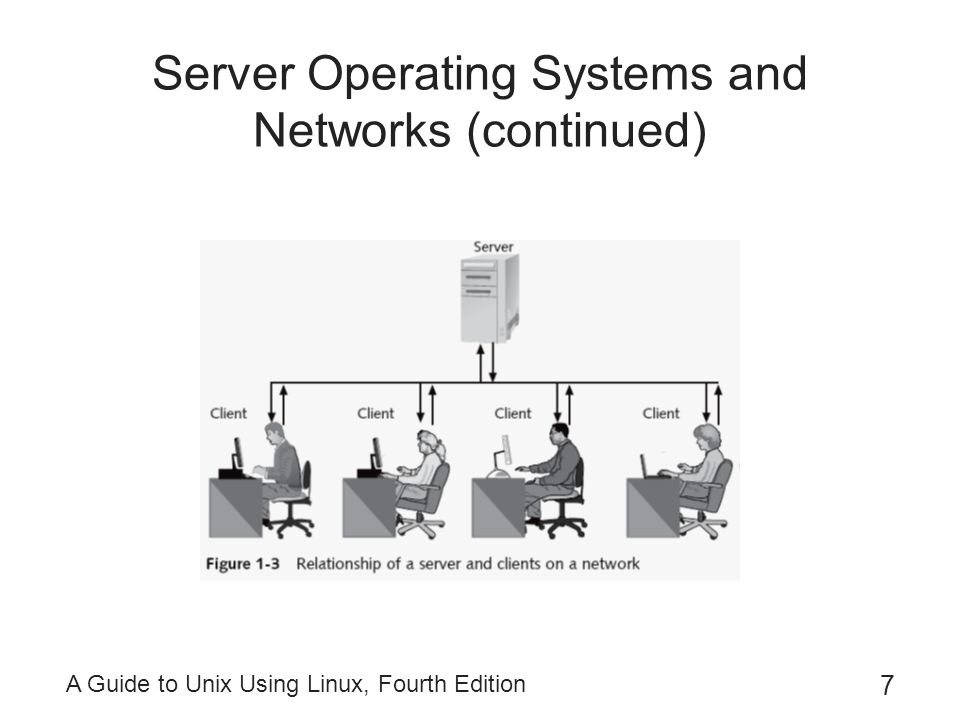 A Guide to Unix Using Linux, Fourth Edition 8 Introducing the UNIX and Linux Operating Systems UNIX/Linux is used on systems functioning as: –Servers, clients, client/server workstations, and stand-alone workstations UNIX/Linux are multiuser/multitasking systems Some characteristics of UNIX/Linux systems: –Portability –Stable, reliable, and versatile –Thousands of applications are written for them –Many security options –Well suited for networked environments