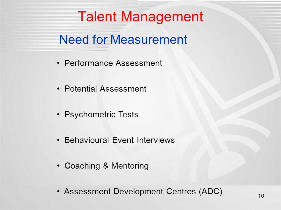 Talent Management Performance Assessment Potential Assessment Psychometric Tests Behavioural Event Interviews Coaching & Mentoring Assessment Developm