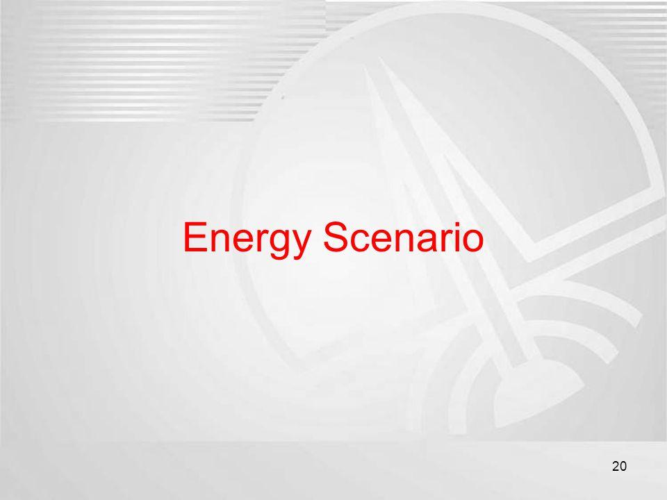 Energy Scenario 20