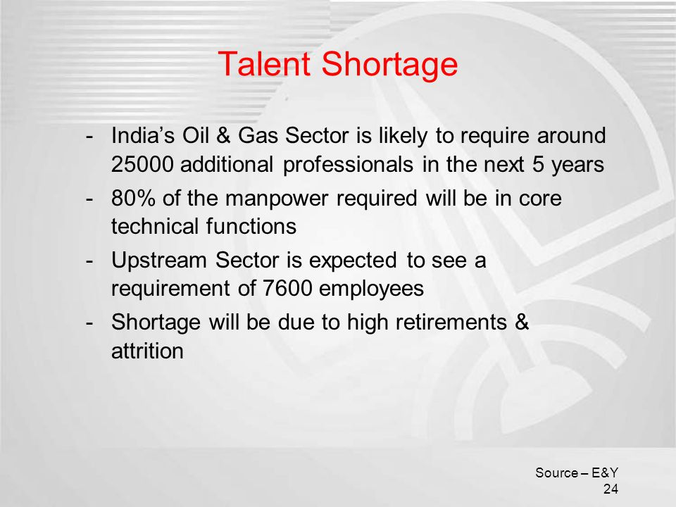 Talent Shortage -India's Oil & Gas Sector is likely to require around 25000 additional professionals in the next 5 years -80% of the manpower required