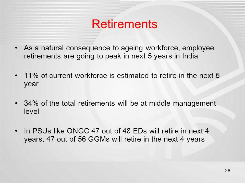 Retirements As a natural consequence to ageing workforce, employee retirements are going to peak in next 5 years in India 11% of current workforce is