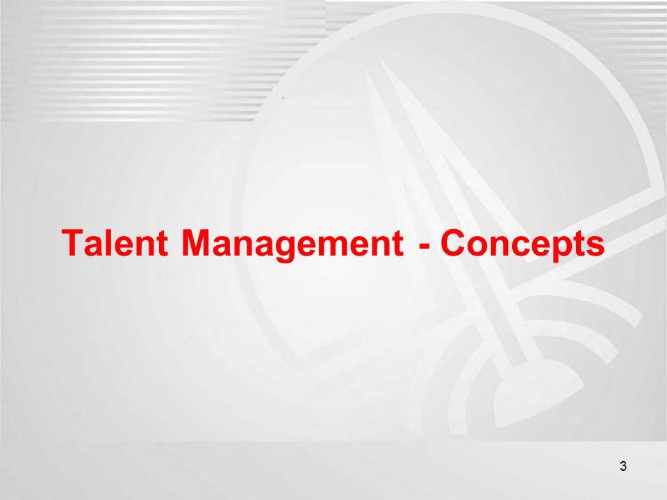 Talent Management - Concepts 3